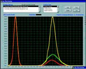 Analisador de tamanho de partículas